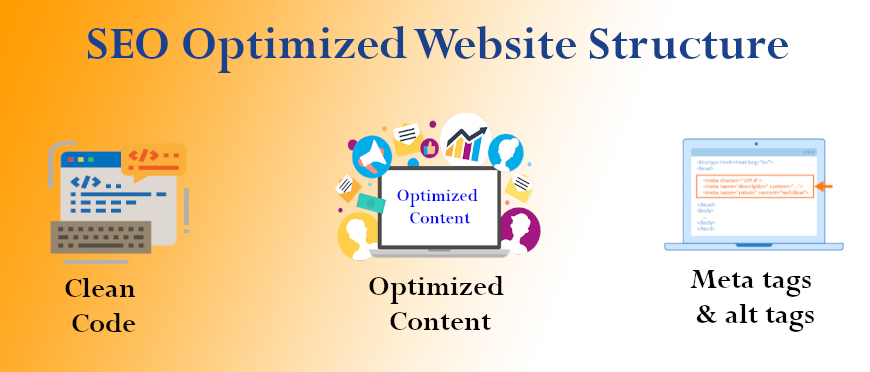 seo-website-structure