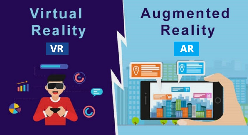 Use of AR-and VR in 2020