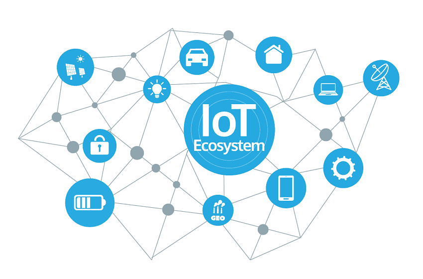 Iot Privacy and Security
